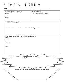 A handy plot outline template. | Disney | Pinterest | Worksheets ...