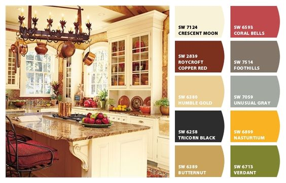 Chip it by sherwin williams french country for the for Country kitchen paint colors