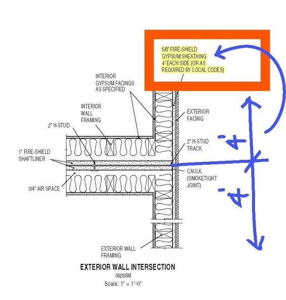 how to build a linux firewall