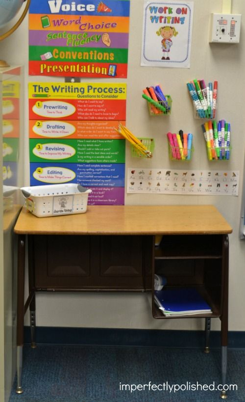 Classroom Writing Ideas : Classroom writing center ideas pinterest