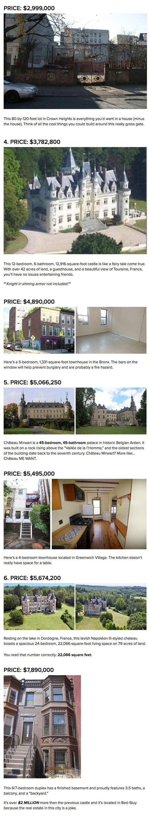 Wishing The Beatles A Happy Th Anniversary Of Their American - 6 castles less expensive than an apartment in nyc