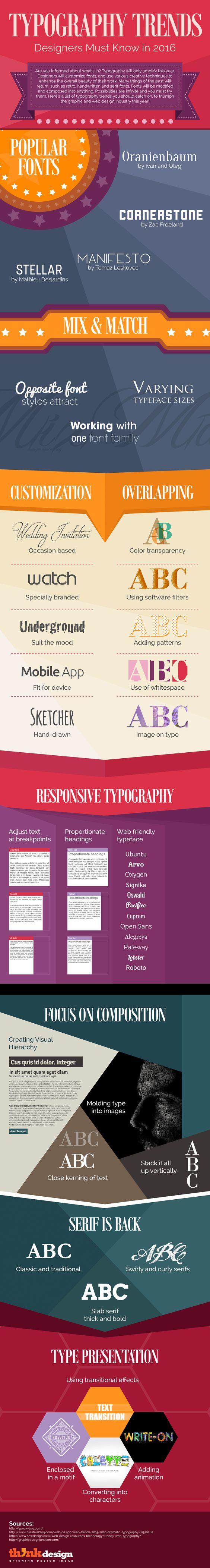 Le blog ThinkDesign nous livre une infographie intéressante sur les grandes tendances 2016 en termes de typographie pour les designers. Les typographes tro