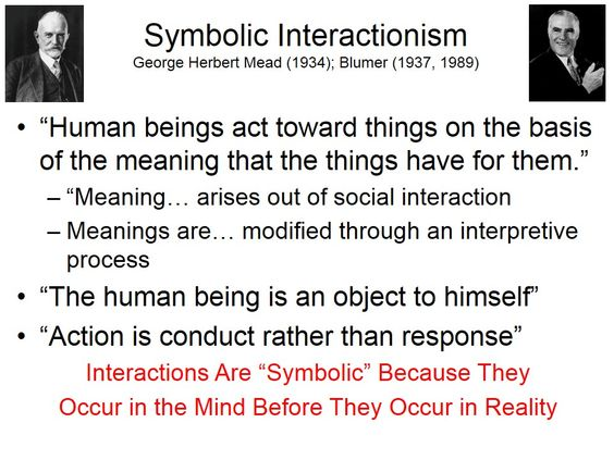 george herbert mead symbolic interactionism sociology