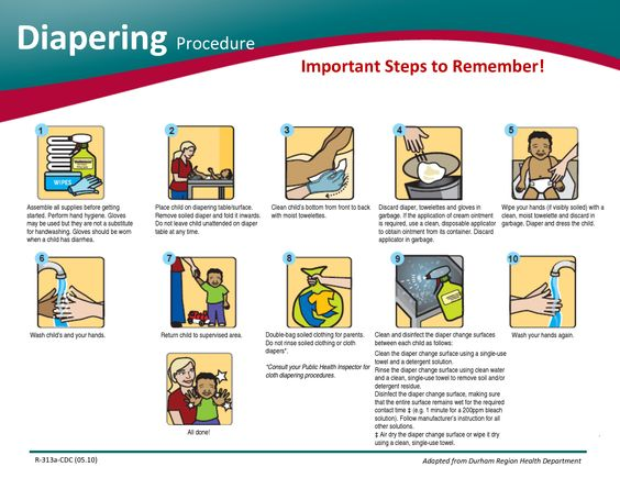 the three steps in the art of diaper changing How to change a diaper changing diapers is often a they should be easy to reach so you don't have to step away from your baby during the diaper.