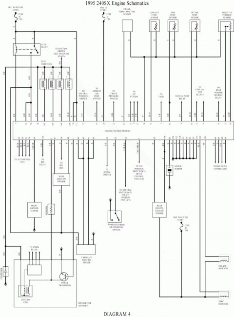 12 s13 engine bay wiring diagram  nissan 240sx diagram
