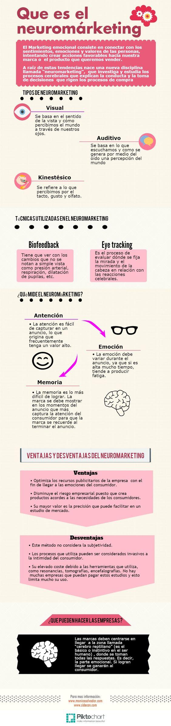 Sobre el #NeuroMarketing, una disciplina del #Marketing de lo mas controvertida pero que está demostrando ser muy eficaz. Buena #infografía.: