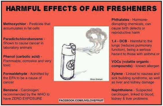 Air fresheners harmful