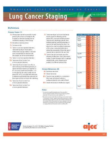 Breast staging schema cancer ajcc