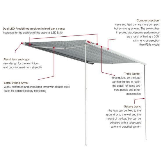 Sunair Retractable Awning With Drop Curtain On End Backyard Shade Backyard Patio Designs Shade Sail