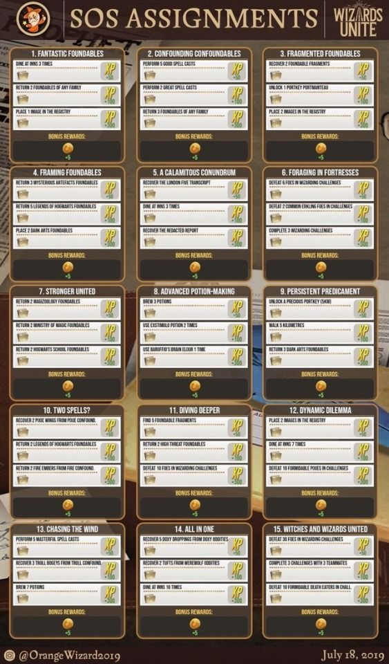 Hpwu Sos Assignments Harry Potter Wizard Harry Potter Ar Game