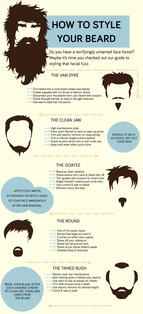 beard tips how to style and beard game on pinterest. Black Bedroom Furniture Sets. Home Design Ideas