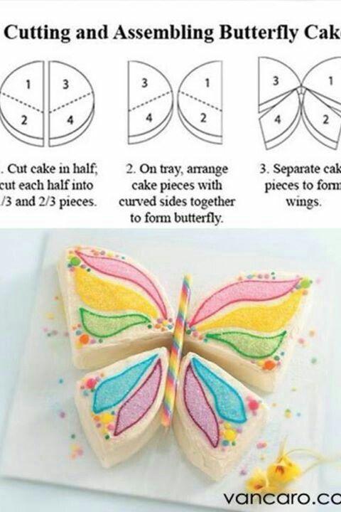 Schmetterling Kuchen Kindergeburtstag Zuhause Image Idee
