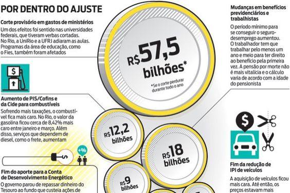 O ASSUNTO É!?: Temer reúne ministros e líderes no Planalto para d...