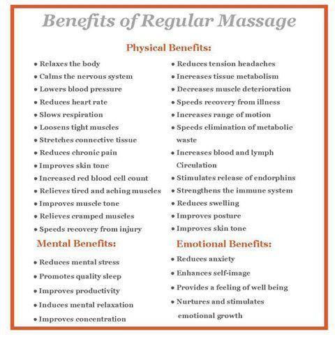 indian head massage techniques pdf
