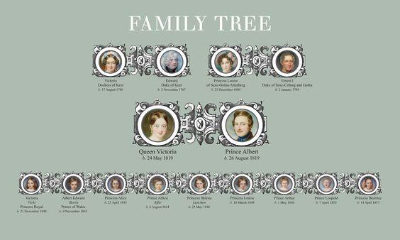 Queen victoria's children's marriages