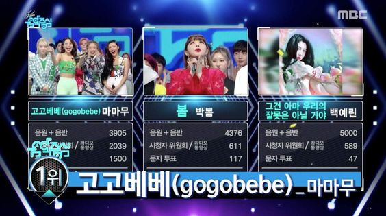 "Watch: MAMAMOO Takes 6th Win For ""Gogobebe"" On MBC's ""Music Core""; Performances By Stray Kids, KARD, PENTAGON, And More"