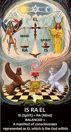 Thoth, ISIS, Israel, Alchemy