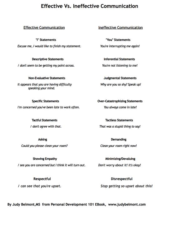 Effective and Ineffective Communication - page from Personal - personal development example