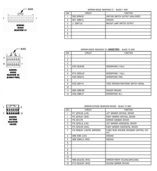 2007 Dodge Caliber Ignition Wiring Diagram Dodge Caliber Dodge Caliber