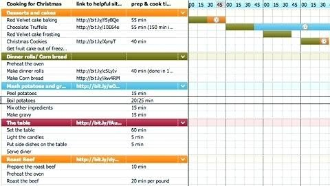 Dinner Plan Hourly Gantt Chart Excel Template Free Excel