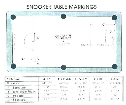 Fancy 7 Pool Table Dimensions Photos Good 7 Pool Table Dimensions