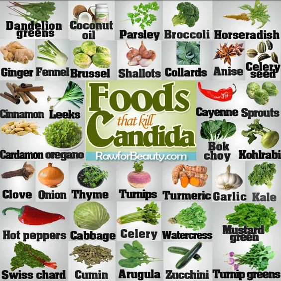 -- foods that fight candida!