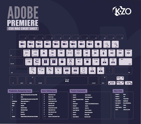 render mit adobe premiere pro cc serial number