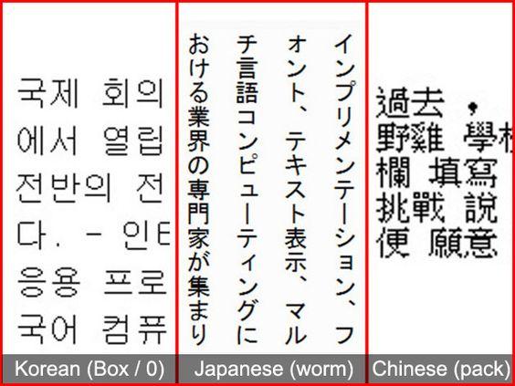 100 beautiful chinese japanese kanji tattoo symbols
