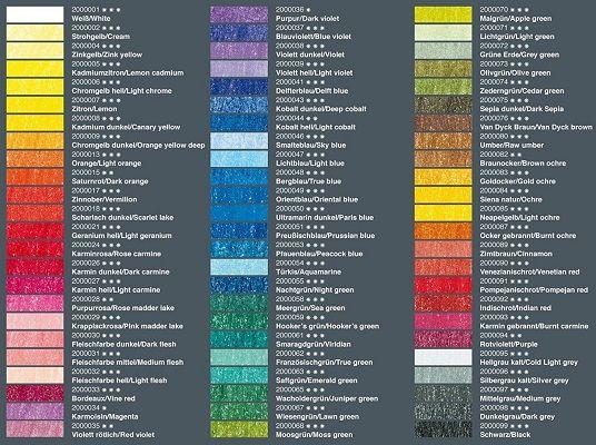 Lyra Rembrandt Polycolor Colored Pencils Color Chart Colored Pencils Rembrandt Art Pencils