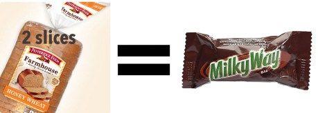 Milky Way - Honey wheat bread - amount of sugar