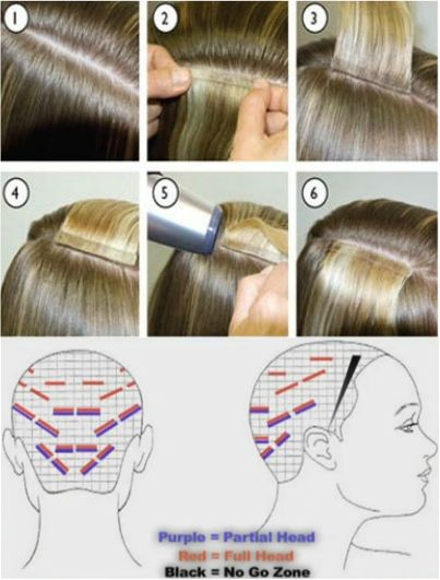See how easily you can add length and volume with Tape-In extensions see more. http://www.glamfusionext.com/tutorials.html