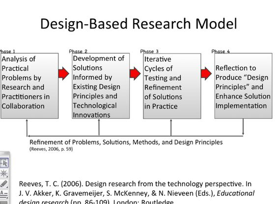 design based research - Google Search