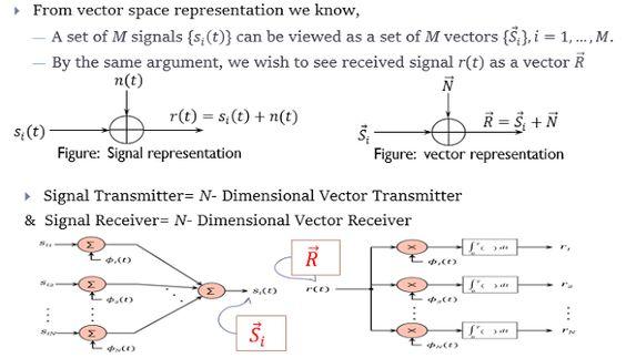 vector scams