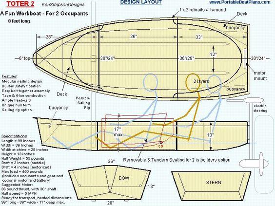 Free Plywood Boat Plan Survival Skills Pinterest