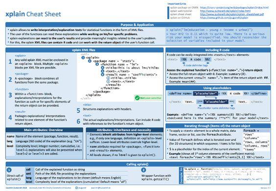 Rstudio Cheatsheets Rstudio Data Science Explanation Text Deep Learning