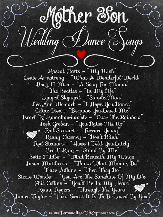 Top 20 Mother Son Dance Wedding Songs