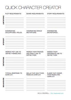 17 Best ideas about Character Development Writing on Pinterest ...