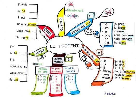 carte-present