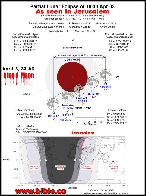 john hagee 4 blood moons pdf