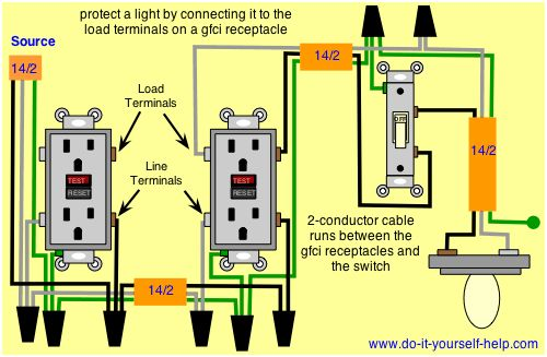 Wiring Diagrams for Ground Fault Circuit Interrupter