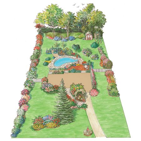 Illustrations backyards and outdoor spaces on pinterest for Garden design 2 acres