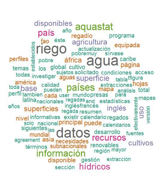 AQUASTAT - Sistema de Informacion sobre el Uso del Agua en la Agricultura de la…