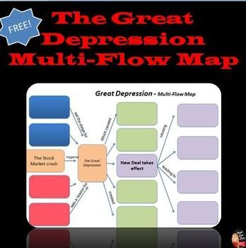 The Great Depression Multi-Flow Map(U.S. History)  FREE! This graphic organizer will help to assess your students' knowledge about the causes and effects of the Great Depression. The power point will display the multi-flow map in sections so you can review with your students.  Objective: Students will be able to analyze the causes and effects of the Great Depression by completing a multi-flow map.