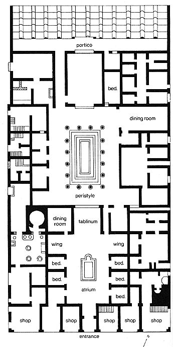 plan of the house of pansa pompeii notice the axial