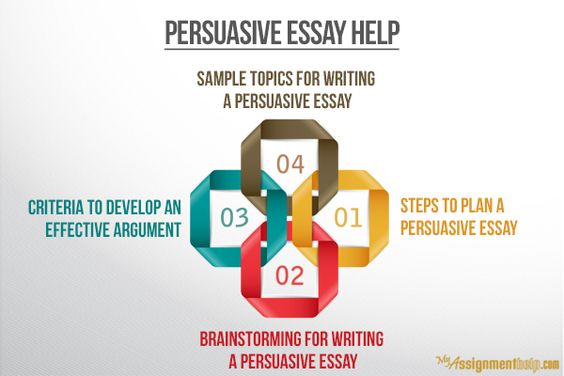 resume s objective statement eating disorder essay conclusion custom writing help order custom essay term paper report cbse essay writing dravit si argumentative paper