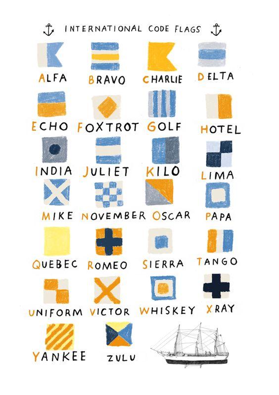 Hanna Melin | Nautical flags