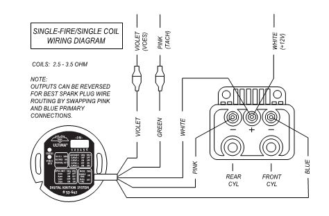 Ultima Ignition Wiring Diagram - Wiring Diagram Online