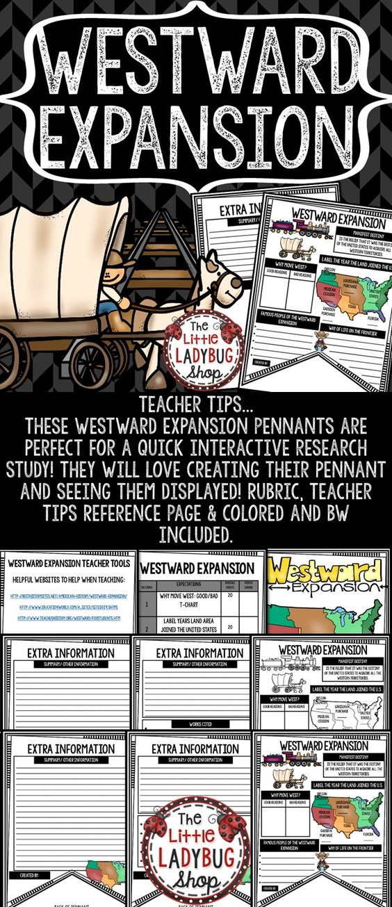 Westward Expansion Activity Pennant Teach- Go with these Pennants! The Westward Expansion Posters are perfect for a quick interactive activity to study the U.S. Westward Expansion. Your students will love researching and studying using these! They will be perfect to display after completion.