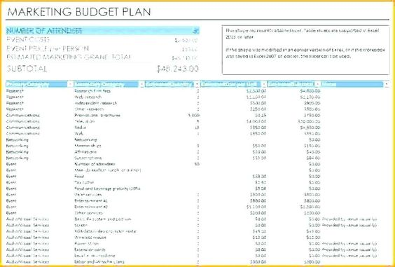 Department Budget Template Excel Also Fice Move Bud Template