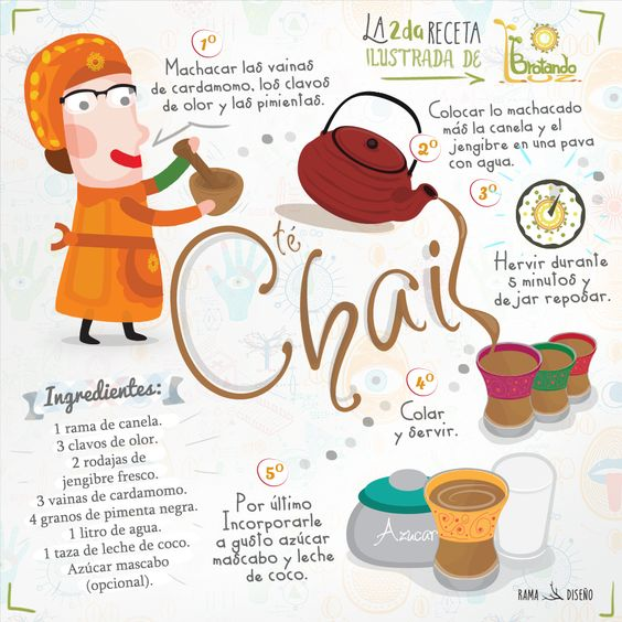 Chai - Té